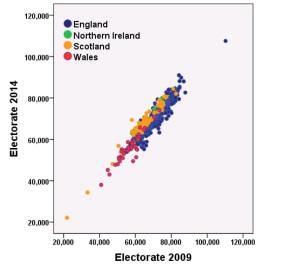 Electorate 2009